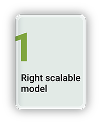 Right Scalable Model
