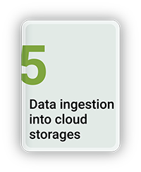 Data Ingestion into Cloud Storages